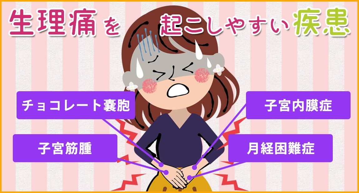 チョコレート嚢胞・子宮内膜症・子宮筋腫・月経困難症